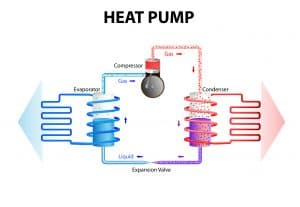 diagram of how a geothermal heat pump works
